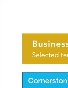 A Comprehensive Dictionary of Business Management Terms