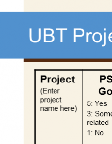 project prioritization criteria template - ubt project prioritization matrix labor management