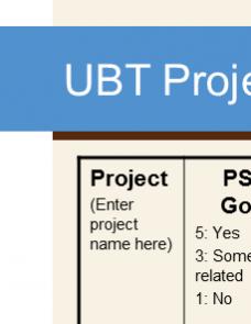 ubt project prioritization matrix labor management partnership. Black Bedroom Furniture Sets. Home Design Ideas