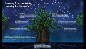 Infographic featuring image of a tree